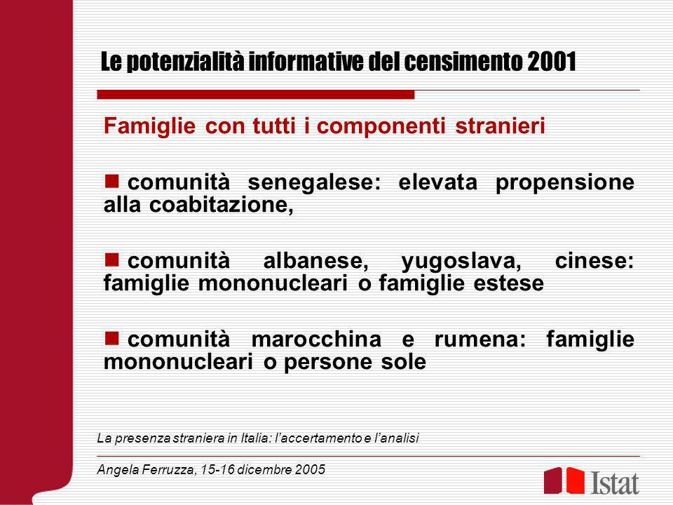 Le potenzialità informative del censimento 2001 Famiglie con tutti i componenti stranieri comunità senegalese: elevata propensione alla coabitazione,