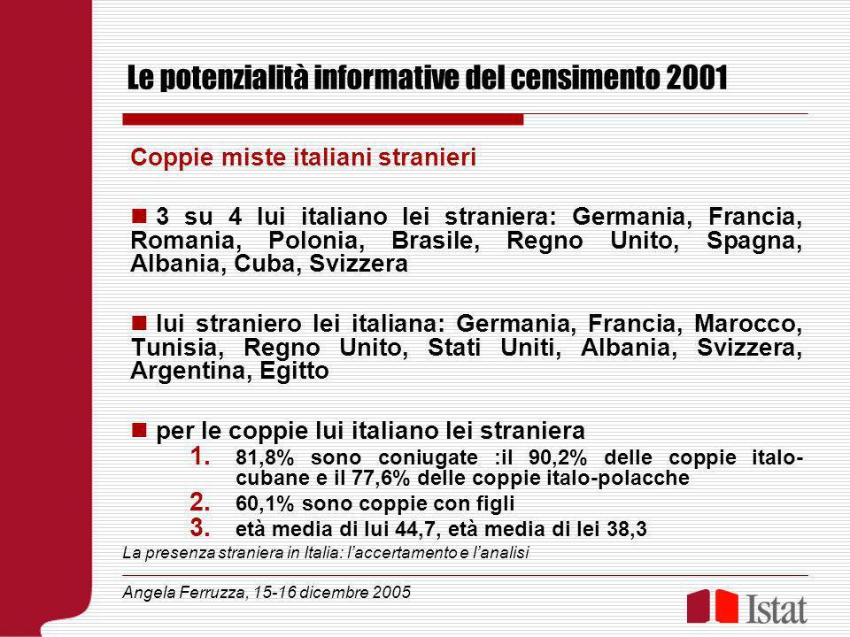 Le potenzialità informative del censimento 2001 Coppie miste italiani stranieri 3 su 4 lui italiano lei straniera: Germania, Francia, Romania, Polonia
