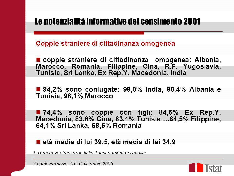 Le potenzialità informative del censimento 2001 Coppie straniere di cittadinanza omogenea coppie straniere di cittadinanza omogenea: Albania, Marocco,
