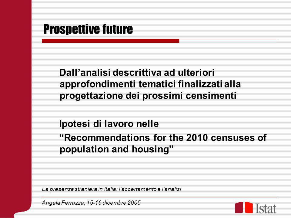 Prospettive future Dallanalisi descrittiva ad ulteriori approfondimenti tematici finalizzati alla progettazione dei prossimi censimenti Ipotesi di lav