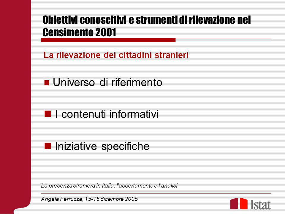 Obiettivi conoscitivi e strumenti di rilevazione nel Censimento 2001 La rilevazione dei cittadini stranieri Universo di riferimento I contenuti inform