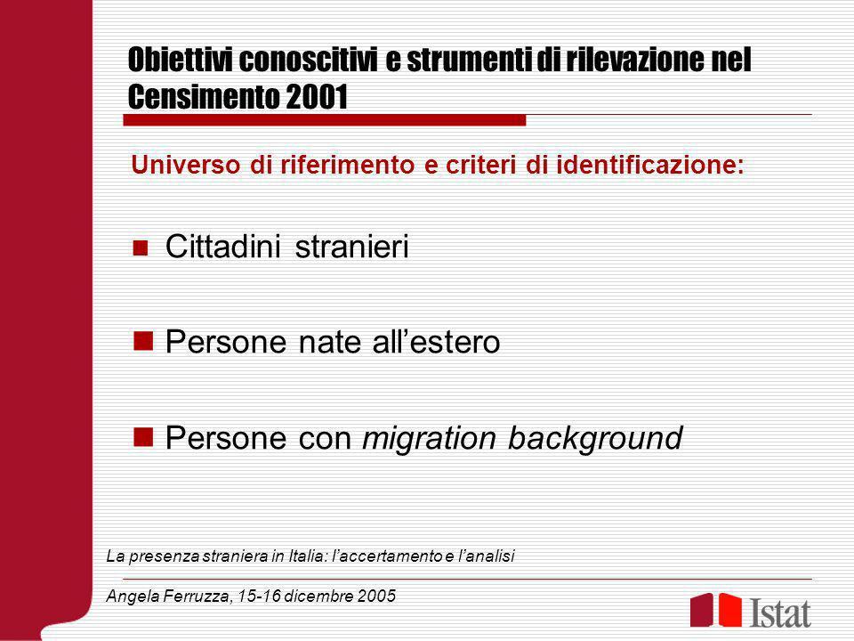 Obiettivi conoscitivi e strumenti di rilevazione nel Censimento 2001 Universo di riferimento e criteri di identificazione: Cittadini stranieri Persone