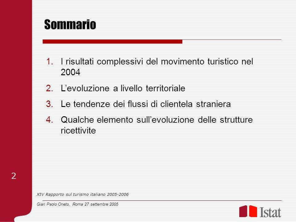Sommario 1.I risultati complessivi del movimento turistico nel 2004 2.Levoluzione a livello territoriale 3.Le tendenze dei flussi di clientela stranie