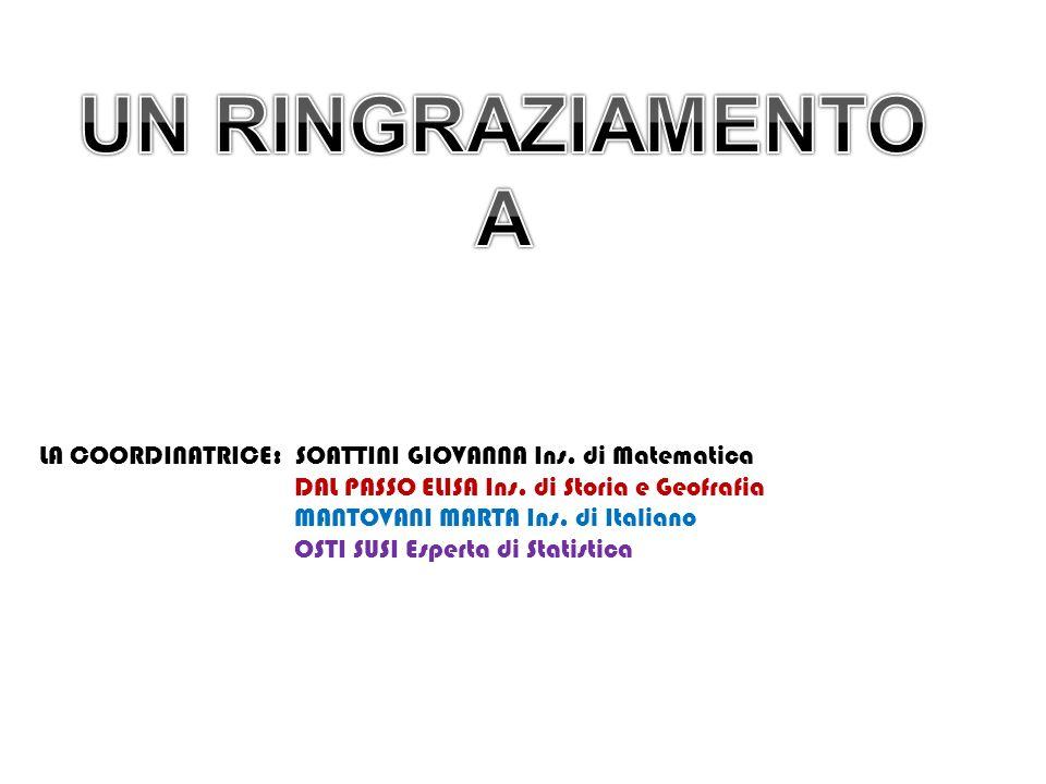 LA COORDINATRICE: SOATTINI GIOVANNA Ins. di Matematica DAL PASSO ELISA Ins. di Storia e Geofrafia MANTOVANI MARTA Ins. di Italiano OSTI SUSI Esperta d