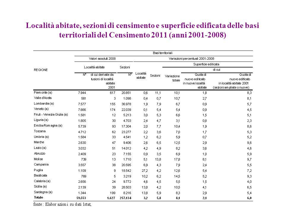 Località abitate, sezioni di censimento e superficie edificata delle basi territoriali del Censimento 2011 (anni 2001-2008)