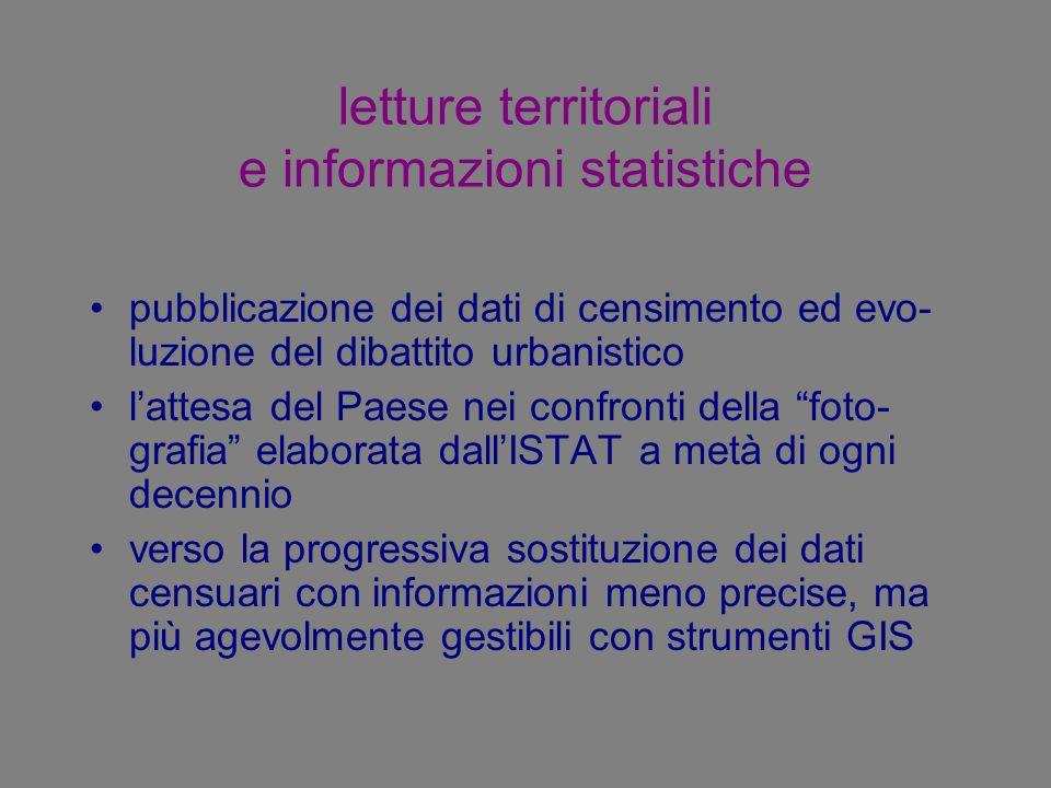 letture territoriali e informazioni statistiche pubblicazione dei dati di censimento ed evo- luzione del dibattito urbanistico lattesa del Paese nei c