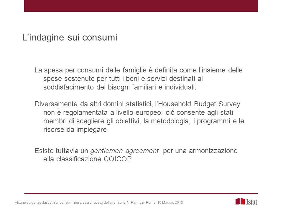 Lindagine sui consumi La spesa per consumi delle famiglie è definita come linsieme delle spese sostenute per tutti i beni e servizi destinati al soddisfacimento dei bisogni familiari e individuali.