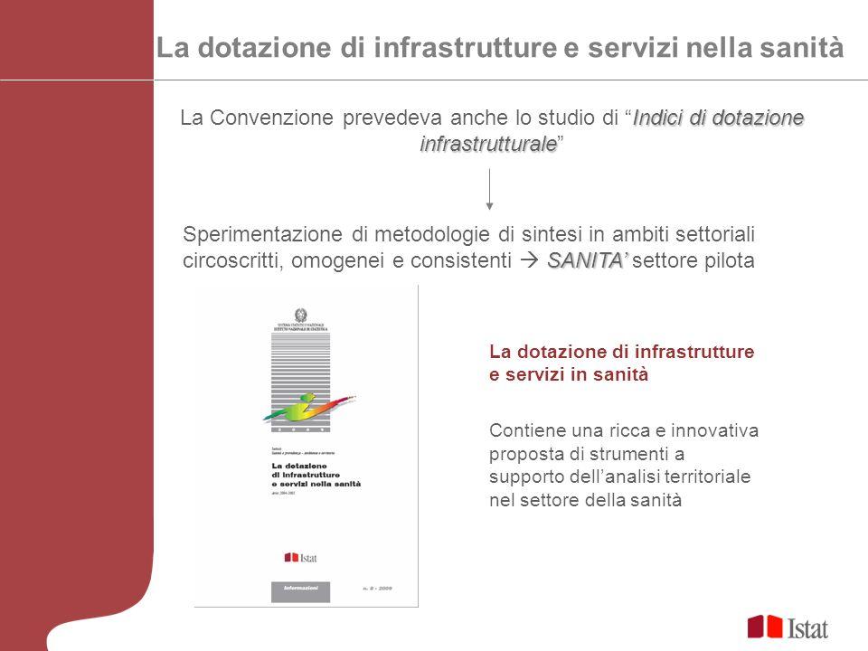 La dotazione di infrastrutture e servizi nella sanità Indici di dotazione infrastrutturale La Convenzione prevedeva anche lo studio di Indici di dotaz