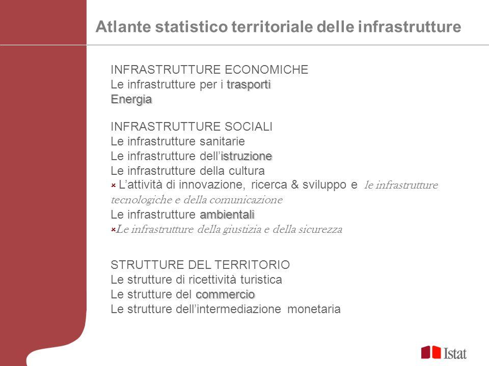 INFRASTRUTTURE ECONOMICHE trasporti Le infrastrutture per i trasportiEnergia INFRASTRUTTURE SOCIALI Le infrastrutture sanitarie istruzione Le infrastr