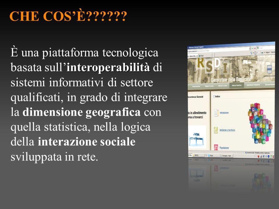 CHE COSÈ?????? interoperabilità È una piattaforma tecnologica basata sullinteroperabilità di sistemi informativi di settore qualificati, in grado di i