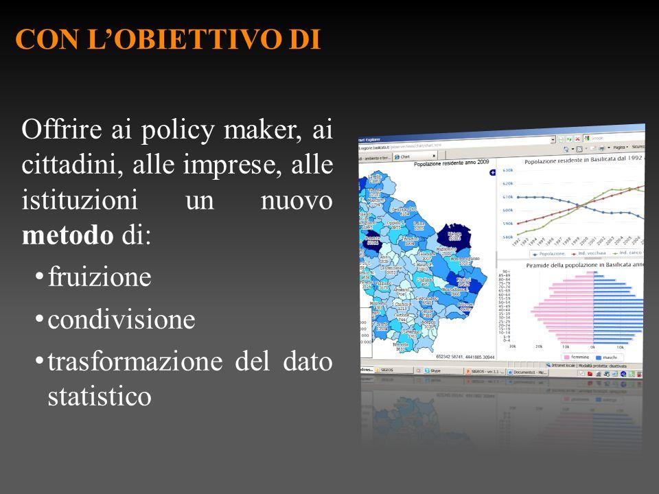 CON LOBIETTIVO DI Offrire ai policy maker, ai cittadini, alle imprese, alle istituzioni un nuovo metodo di: fruizione condivisione trasformazione del dato statistico
