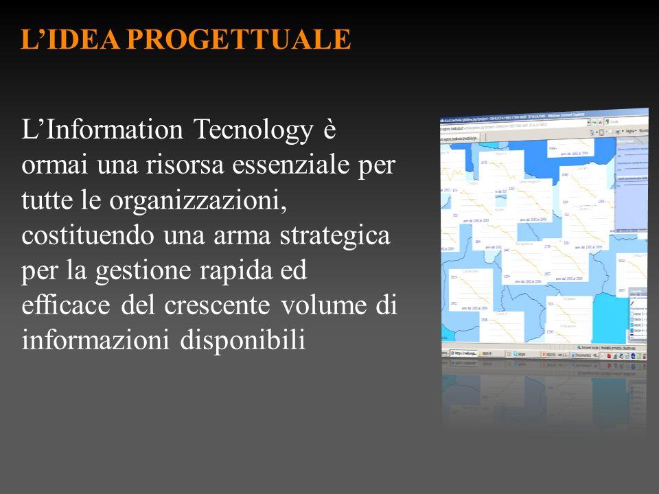 LIDEA PROGETTUALE LInformation Tecnology è ormai una risorsa essenziale per tutte le organizzazioni, costituendo una arma strategica per la gestione r