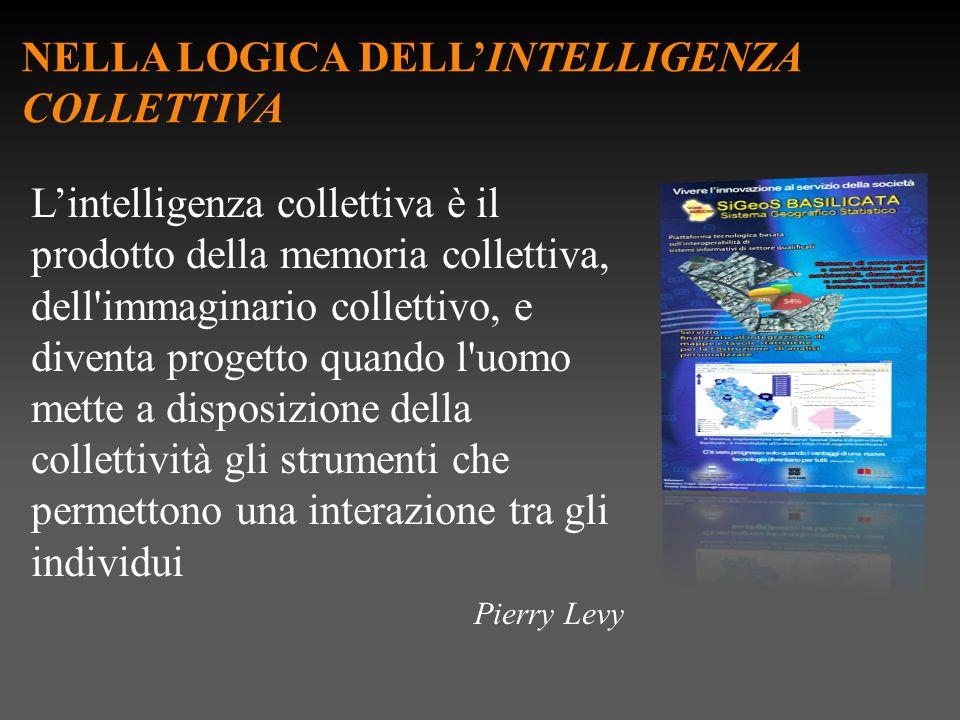 NELLA LOGICA DELLINTELLIGENZA COLLETTIVA Lintelligenza collettiva è il prodotto della memoria collettiva, dell immaginario collettivo, e diventa progetto quando l uomo mette a disposizione della collettività gli strumenti che permettono una interazione tra gli individui Pierry Levy