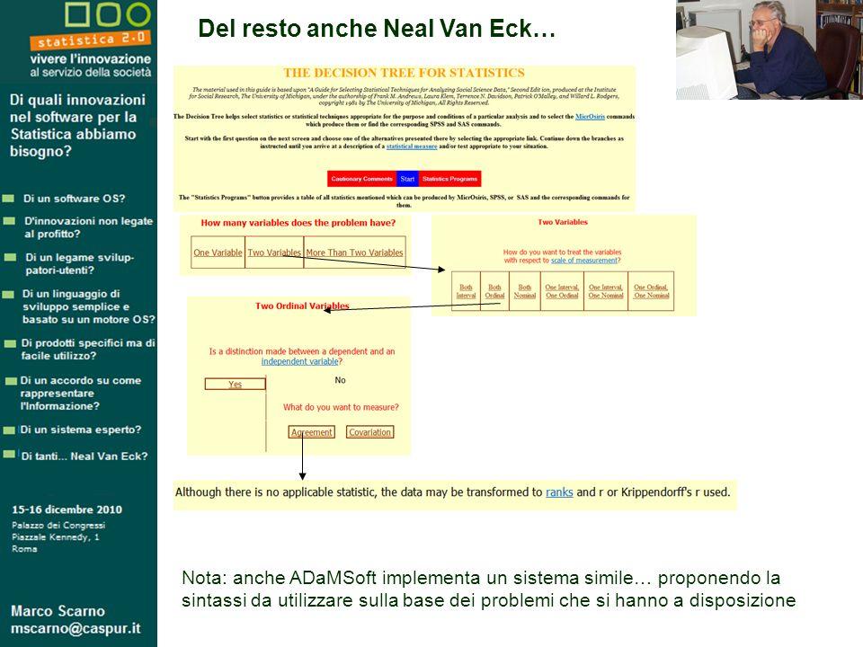 Del resto anche Neal Van Eck… Nota: anche ADaMSoft implementa un sistema simile… proponendo la sintassi da utilizzare sulla base dei problemi che si hanno a disposizione