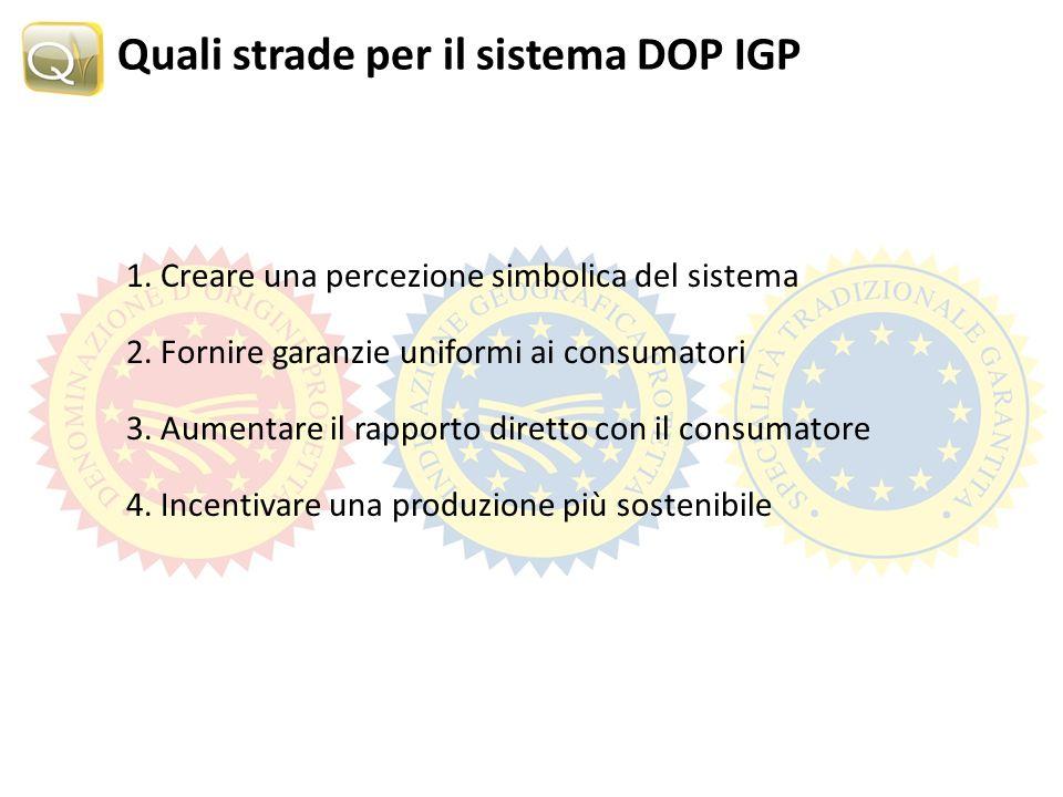 Quali strade per il sistema DOP IGP 1. Creare una percezione simbolica del sistema 2.