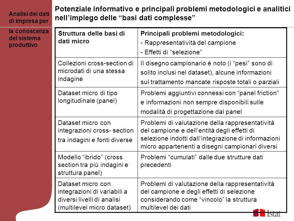 Potenziale informativo e principali problemi metodologici e analitici nellimpiego delle basi dati complesse Analisi dei dati di impresa per la conosce