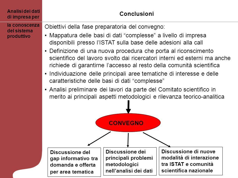 Obiettivi della fase preparatoria del convegno: Mappatura delle basi di dati complesse a livello di impresa disponibili presso lISTAT sulla base delle