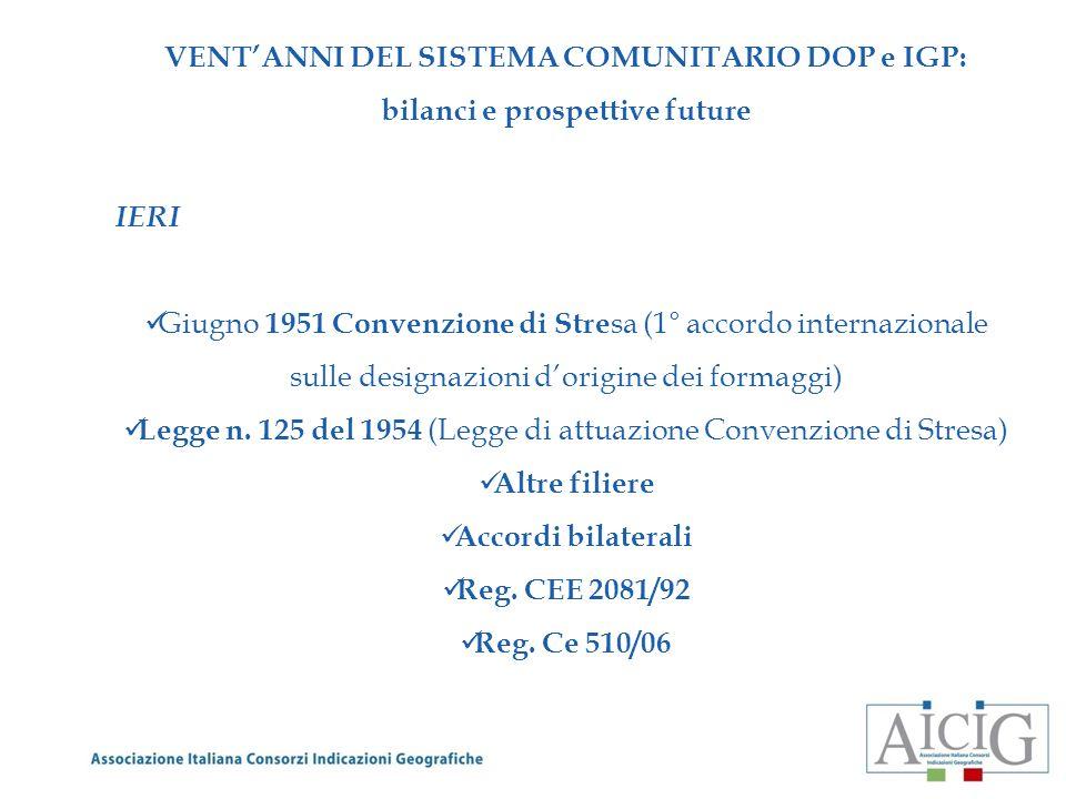 VENTANNI DEL SISTEMA COMUNITARIO DOP e IGP: bilanci e prospettive future IERI Giugno 1951 Convenzione di Stre sa (1° accordo internazionale sulle desi