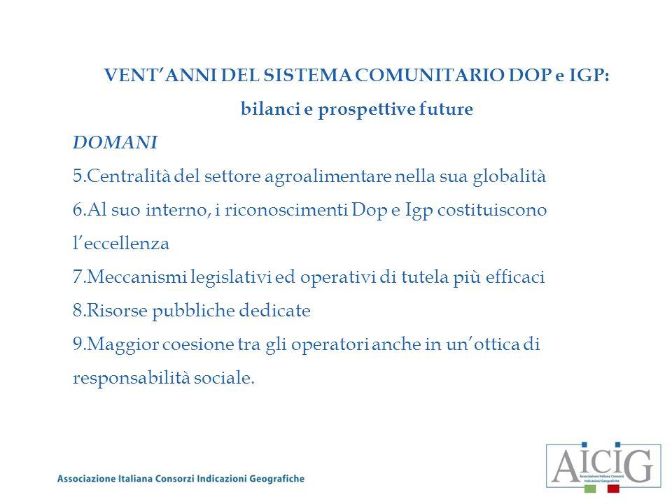 VENTANNI DEL SISTEMA COMUNITARIO DOP e IGP: bilanci e prospettive future DOMANI 5.Centralità del settore agroalimentare nella sua globalità 6.Al suo i