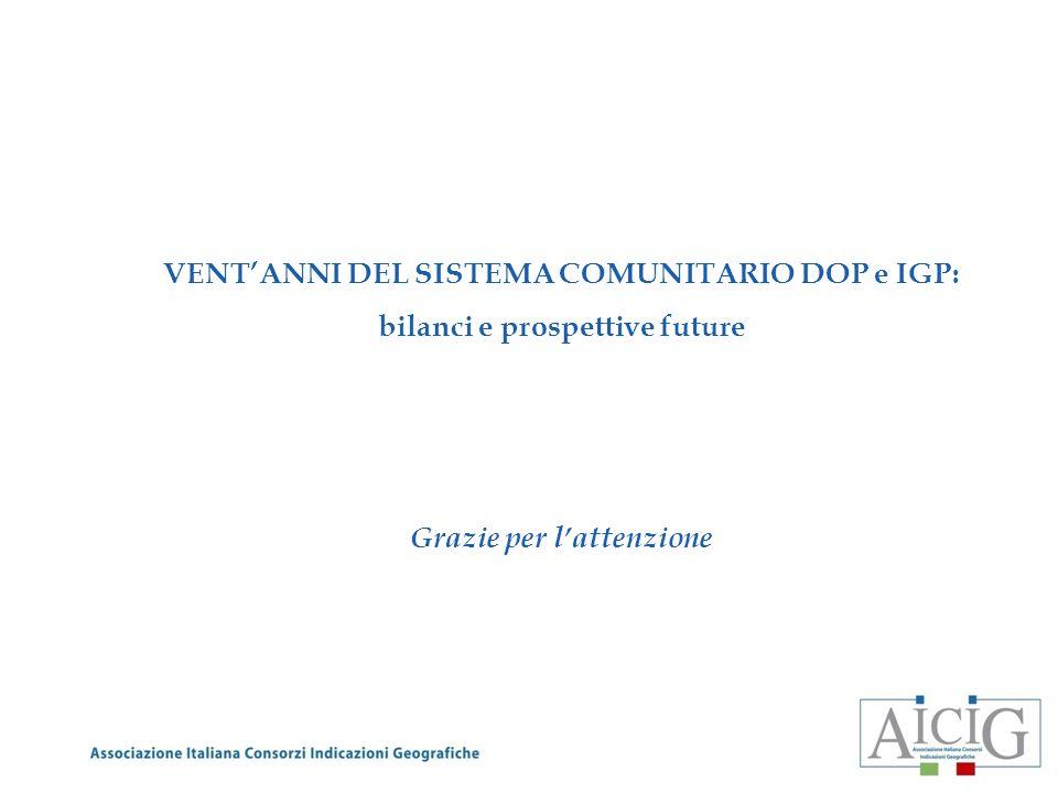 VENTANNI DEL SISTEMA COMUNITARIO DOP e IGP: bilanci e prospettive future Grazie per lattenzione