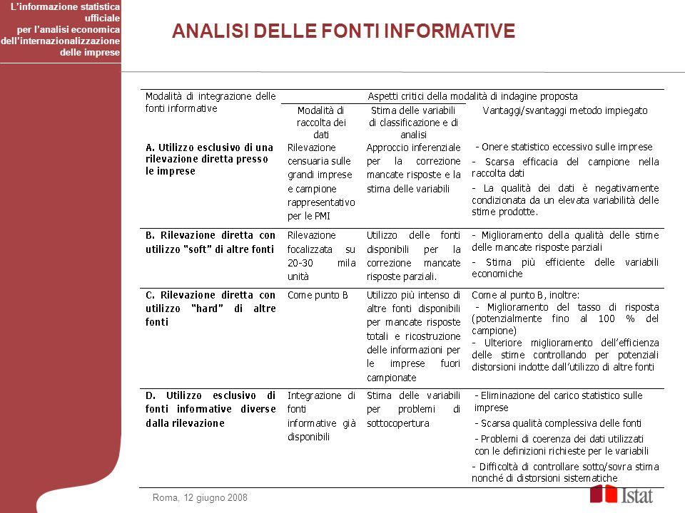Linformazione statistica ufficiale per lanalisi economica dellinternazionalizzazione delle imprese ANALISI DELLE FONTI INFORMATIVE