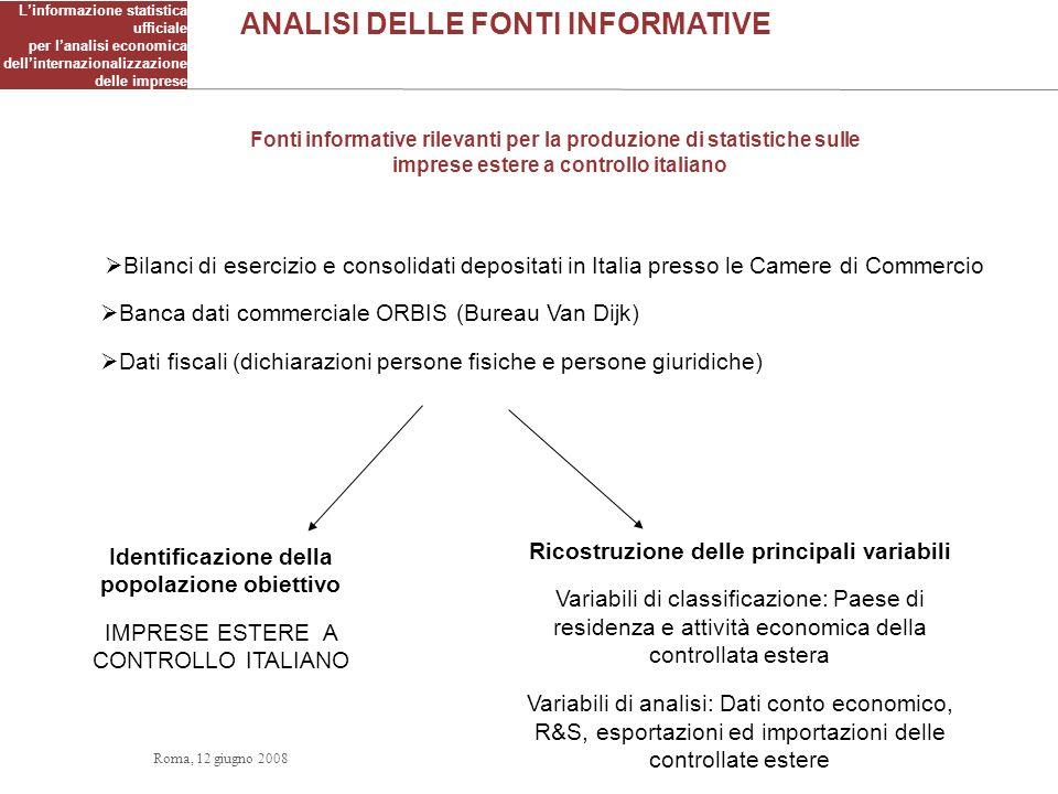 Linformazione statistica ufficiale per lanalisi economica dellinternazionalizzazione delle imprese Fonti informative rilevanti per la produzione di st