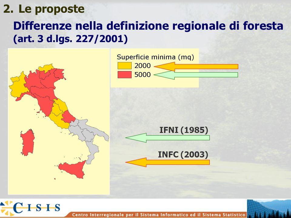 Differenze nella definizione regionale di foresta (art. 3 d.lgs. 227/2001) INFC (2003) IFNI (1985)