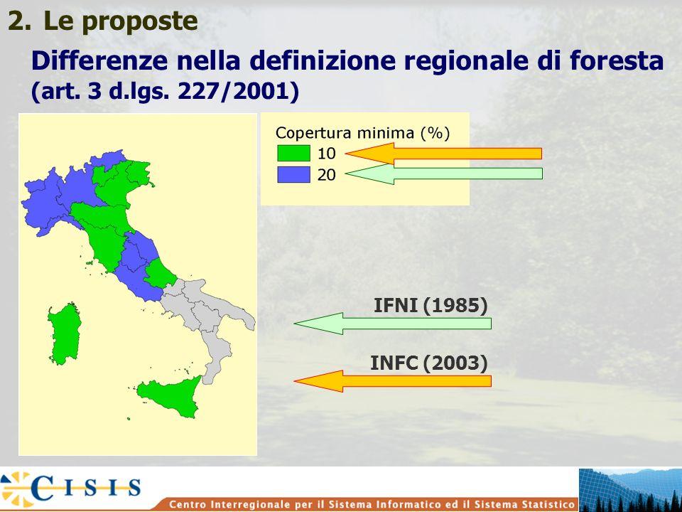 2.Le proposte Differenze nella definizione regionale di foresta (art.