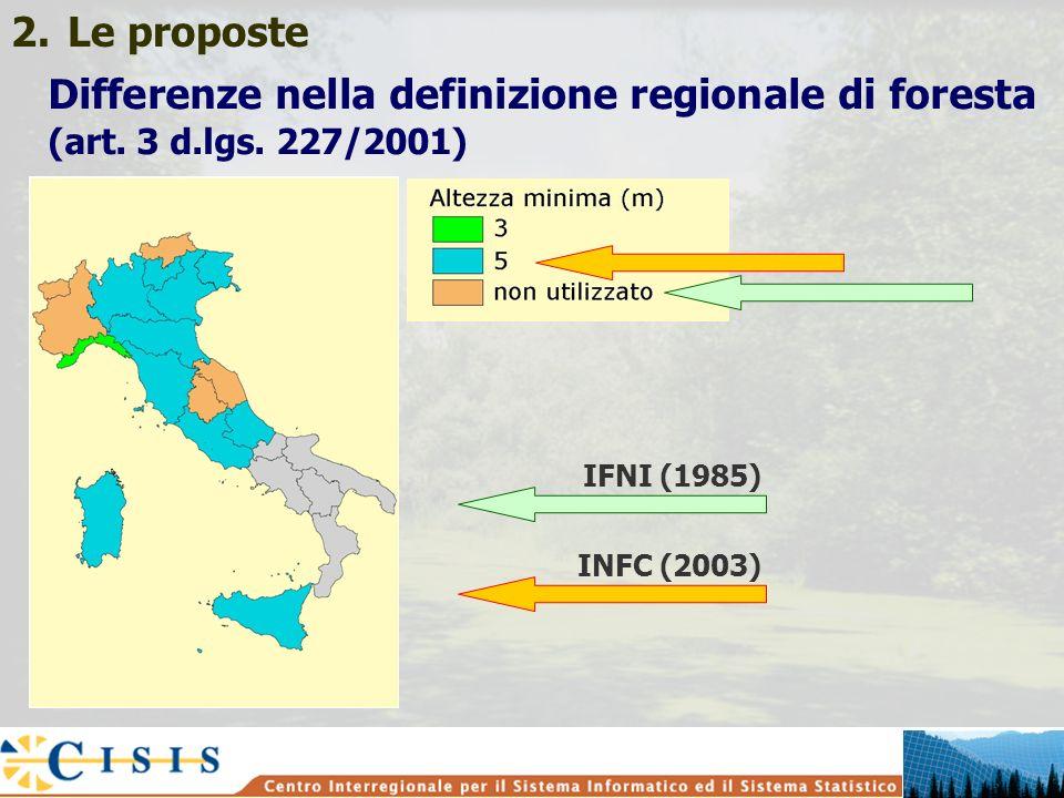 2.Le proposte Differenze nella definizione regionale di foresta (art. 3 d.lgs. 227/2001) INFC (2003) IFNI (1985)