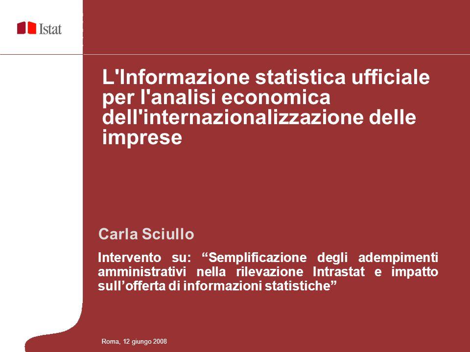 Roma, 12 giugno 2008 L Informazione statistica ufficiale per l analisi economica dell internazionalizzazione delle imprese Innalzamento delle soglie 1/5 Il regolamento comunitario prevede delle soglie di esclusione che garantiscano il 97% di copertura del totale in valore per entrambi i flussi In Italia –Dati mensili dettagliati dovrebbero essere forniti solo dagli operatori il cui totale annuo degli scambi intra-europei è sopra alcune soglie di riferimento (nel 2008, 250.000 per le esportazioni e 180.000 per le importazioni) –Dati aggregati annuali dovrebbero essere forniti solo dagli operatori sotto le soglie di esclusione Nota: non è sempre così