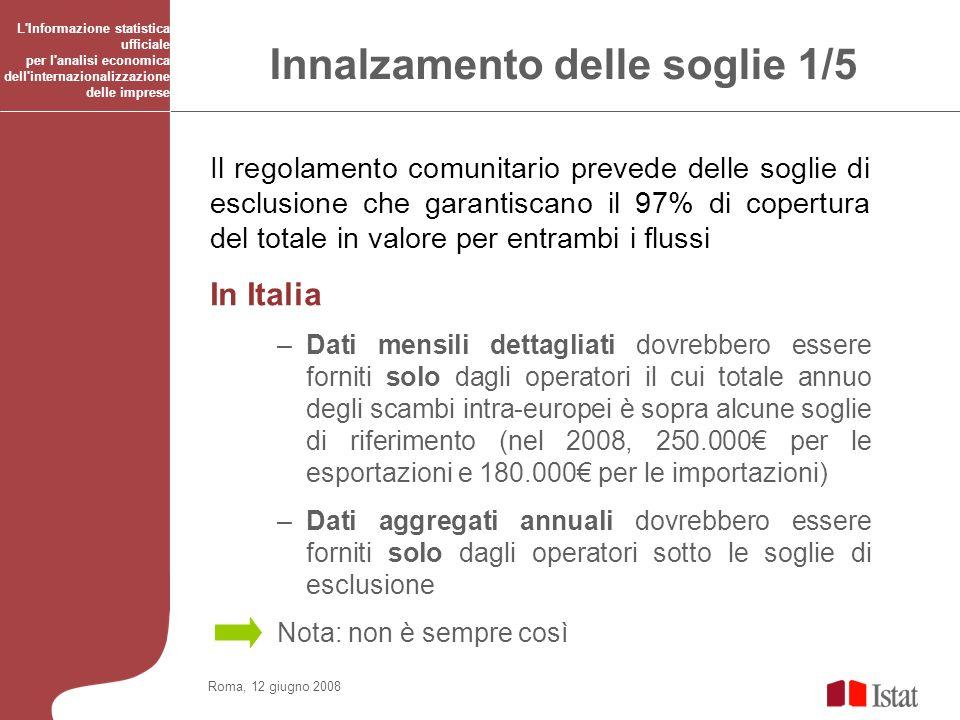 Roma, 12 giugno 2008 L'Informazione statistica ufficiale per l'analisi economica dell'internazionalizzazione delle imprese Innalzamento delle soglie 1