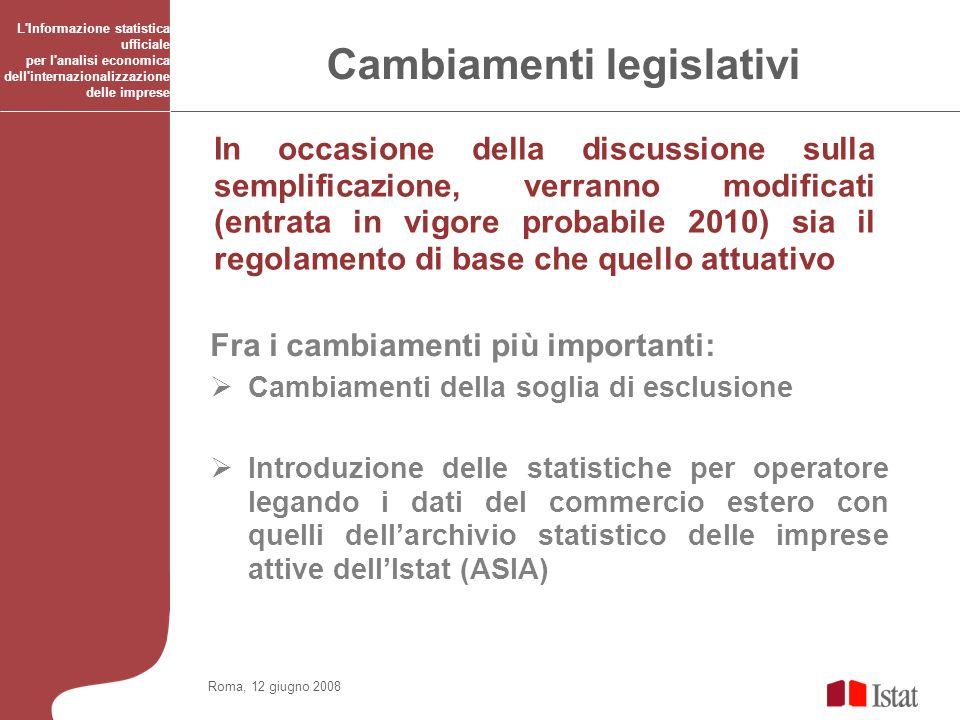 Roma, 12 giugno 2008 L'Informazione statistica ufficiale per l'analisi economica dell'internazionalizzazione delle imprese Cambiamenti legislativi In