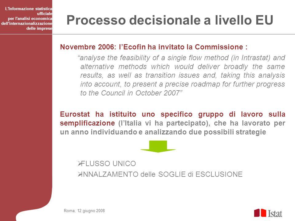 Roma, 12 giugno 2008 L'Informazione statistica ufficiale per l'analisi economica dell'internazionalizzazione delle imprese Processo decisionale a live