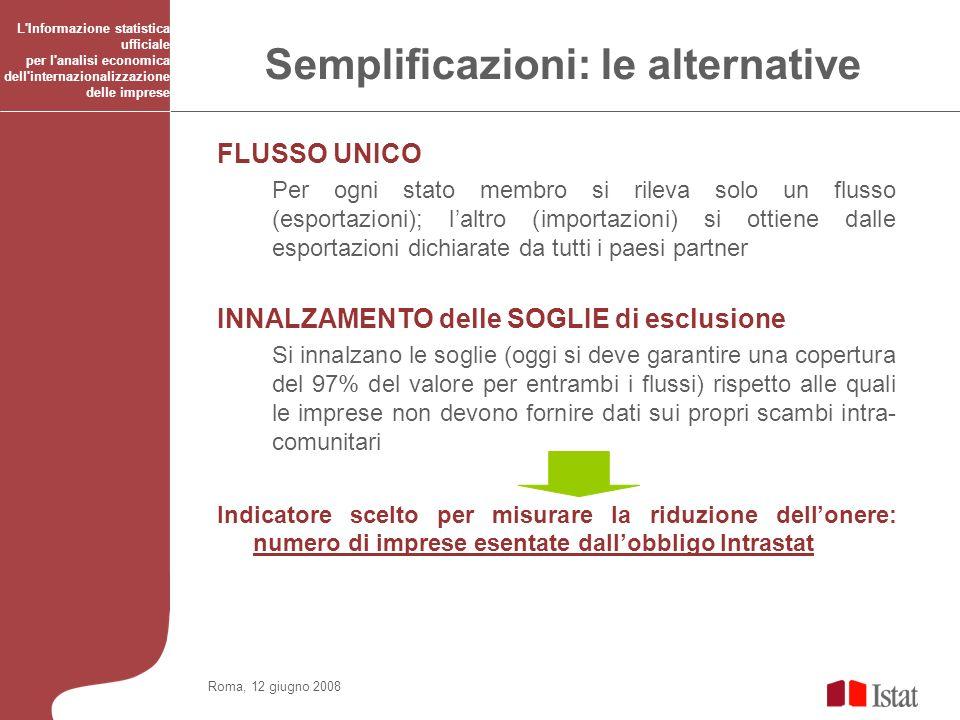 Roma, 12 giugno 2008 L'Informazione statistica ufficiale per l'analisi economica dell'internazionalizzazione delle imprese Semplificazioni: le alterna
