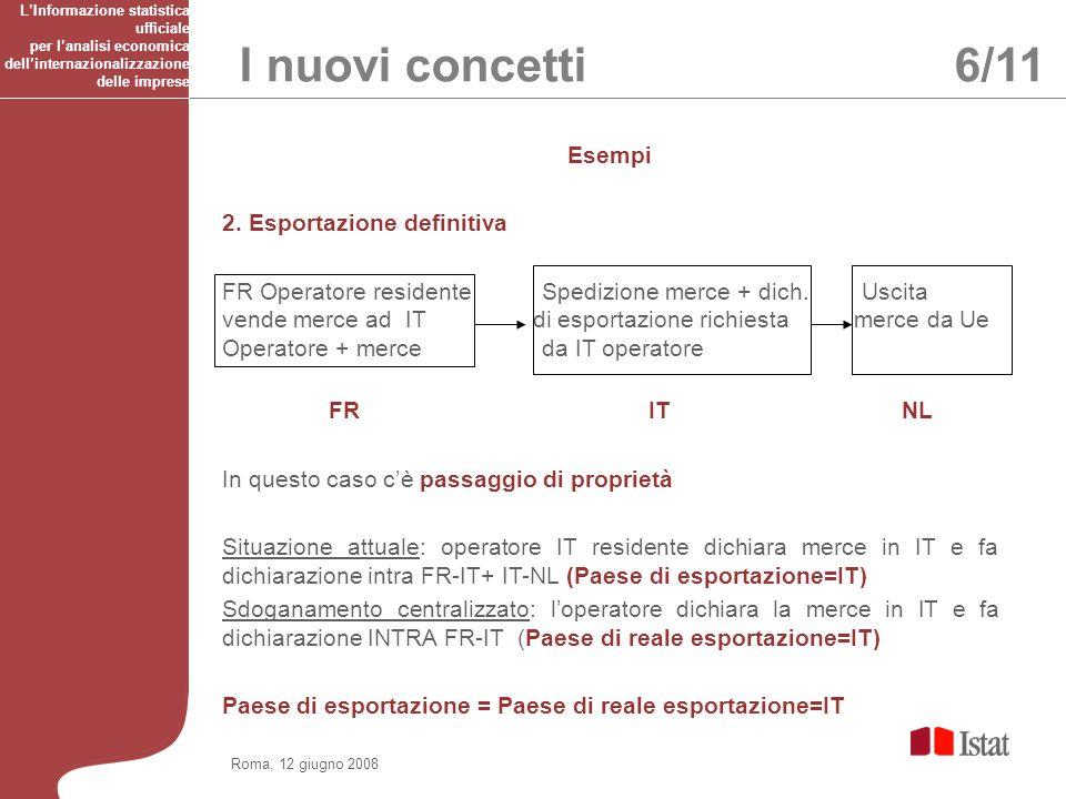 Roma, 12 giugno 2008 Esempi 2.