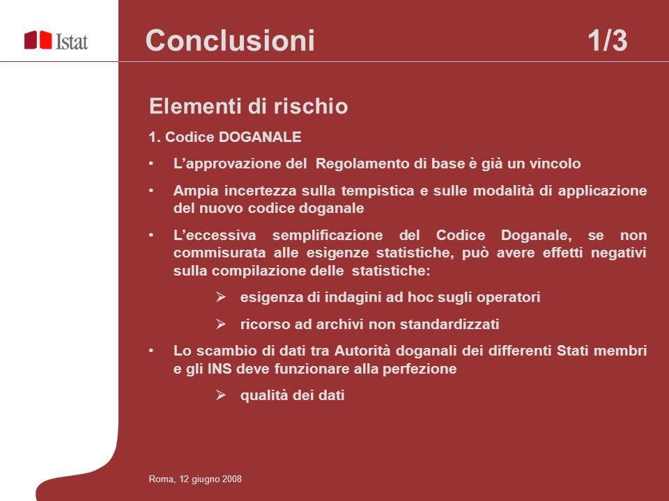 Conclusioni 1/3 Elementi di rischio 1.