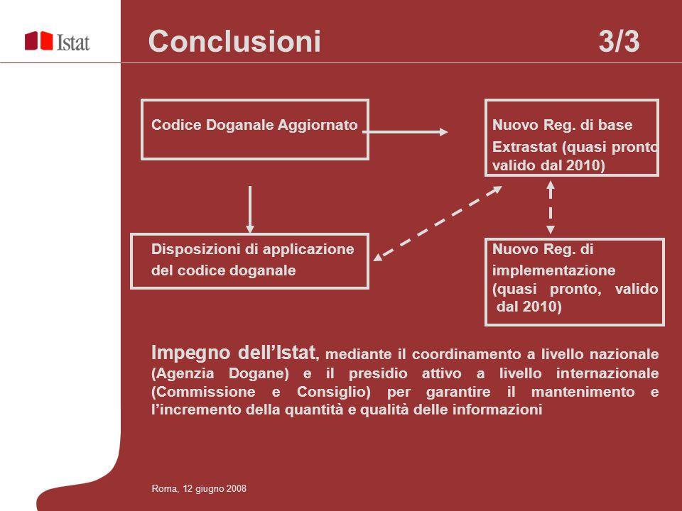 Codice Doganale Aggiornato Nuovo Reg.
