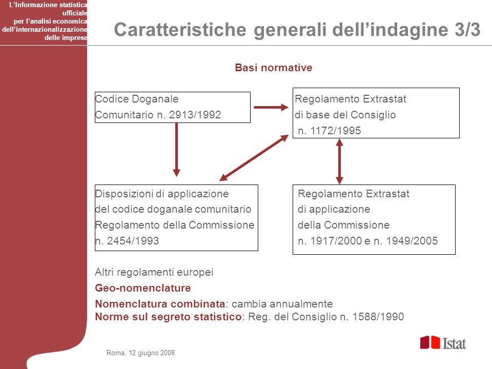 Roma, 12 giugno 2008 Esempi 1.Esportazione definitiva Operatore residente +Spedizione della merceUscita merce + dich.