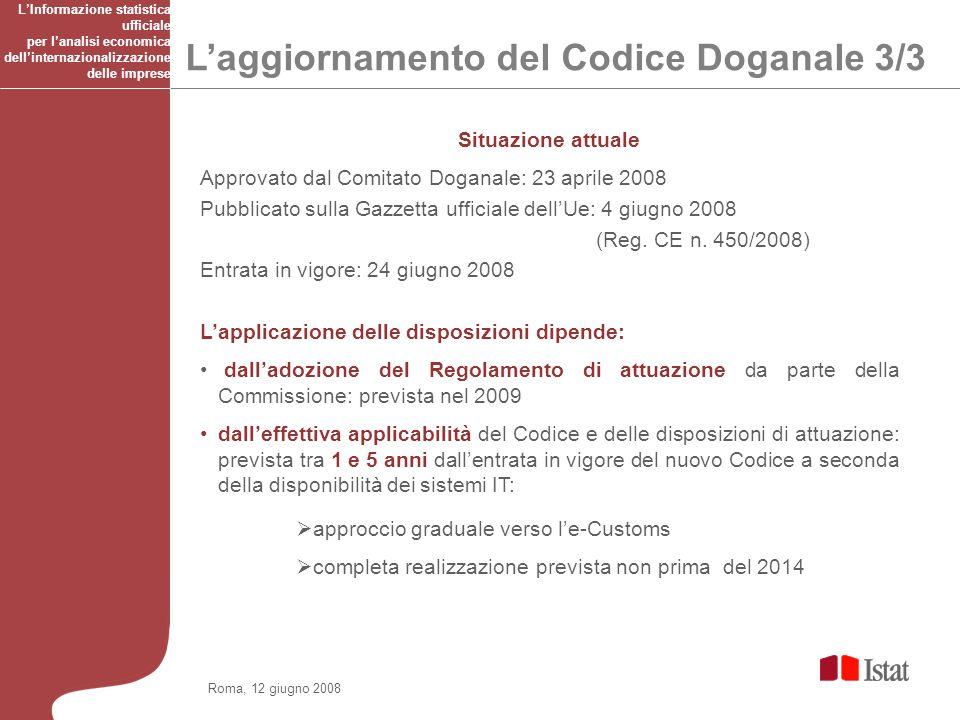 Roma, 12 giugno 2008 Situazione attuale Approvato dal Comitato Doganale: 23 aprile 2008 Pubblicato sulla Gazzetta ufficiale dellUe: 4 giugno 2008 (Reg.