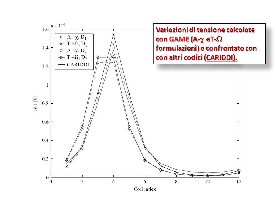 Variazioni di tensione calcolate con GAME (A- eT- formulazioni) e confrontate con con altri codici (CARIDDI).