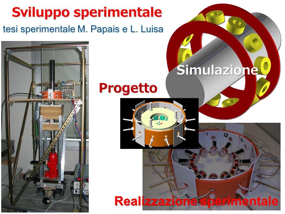 Sviluppo sperimentale tesi sperimentale M. Papais e L. Luisa Simulazione Progetto Realizzazione Realizzazione sperimentale