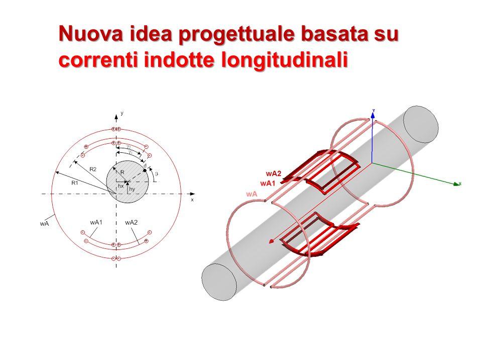 Nuova idea progettuale basata su correnti indotte longitudinali
