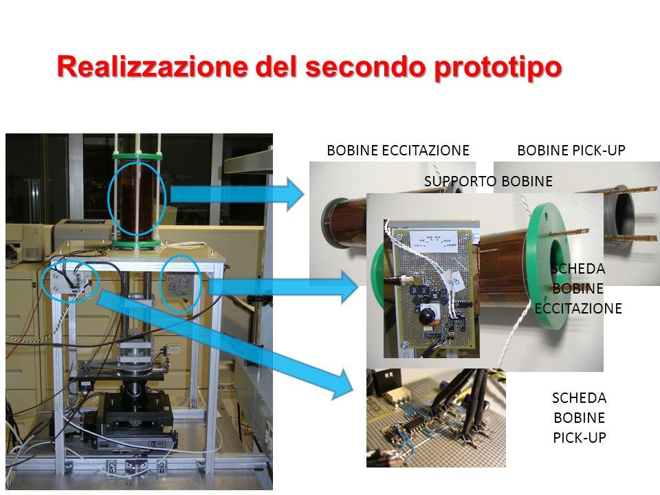 BOBINE ECCITAZIONEBOBINE PICK-UP SCHEDA BOBINE ECCITAZIONE SCHEDA BOBINE PICK-UP SUPPORTO BOBINE Realizzazione del secondo prototipo
