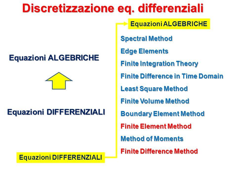 Equazioni DIFFERENZIALI... Equazioni DIFFERENZIALI Equazioni ALGEBRICHE Finite Difference in Time Domain Method of Moments Edge Elements Finite Elemen