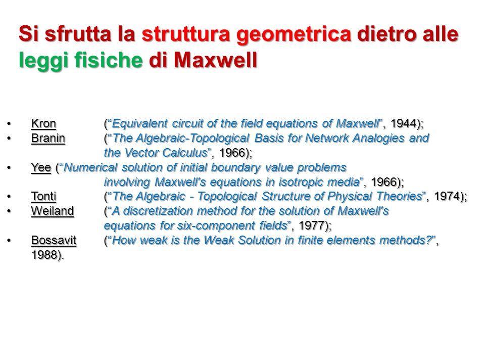 Si sfrutta la struttura geometrica dietro alle leggi fisiche di Maxwell Kron (Equivalent circuit of the field equations of Maxwell, 1944);Kron (Equiva