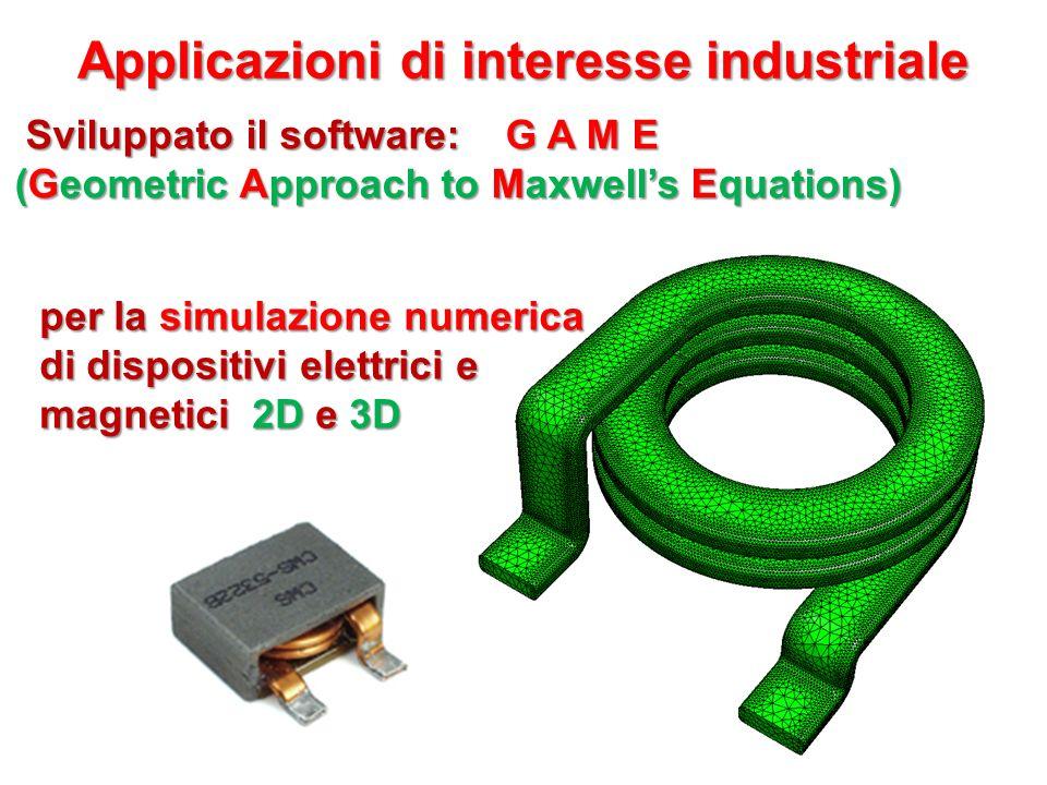 Applicazioni di interesse industriale Sviluppato il software: G A M E Sviluppato il software: G A M E (Geometric Approach to Maxwells Equations) per l