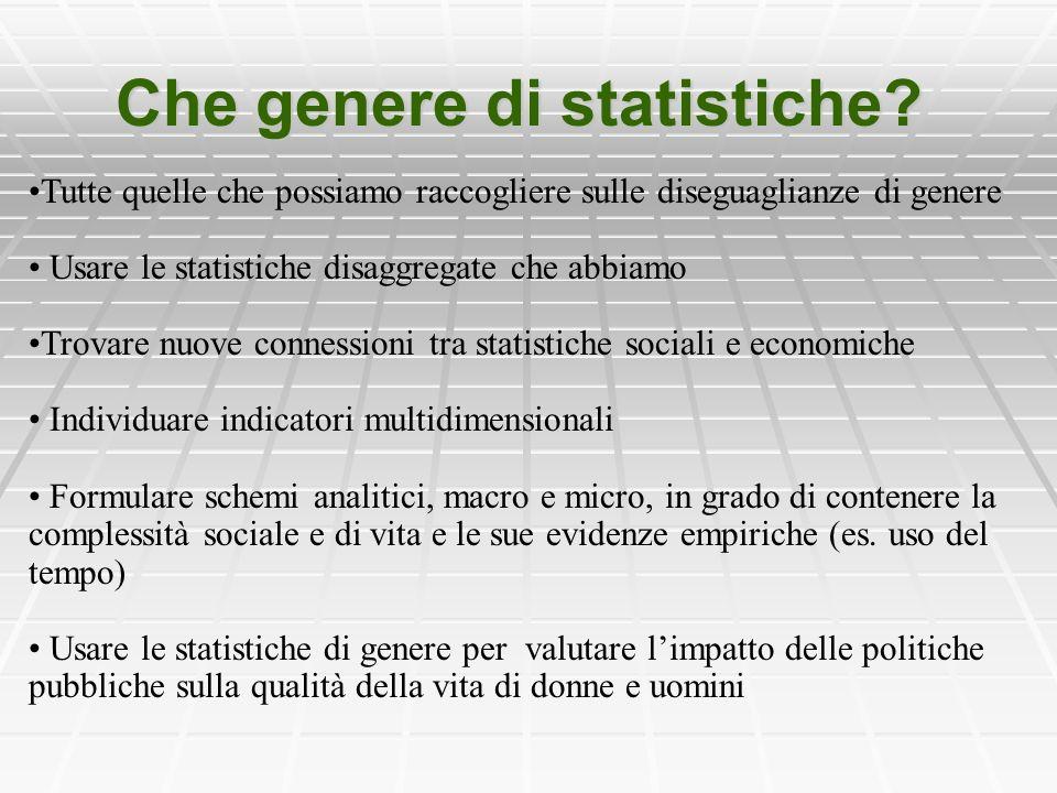 Che genere di statistiche.