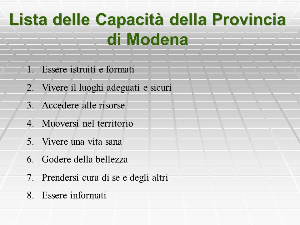 Lista delle Capacità della Provincia di Modena 1.Essere istruiti e formati 2.Vivere il luoghi adeguati e sicuri 3.Accedere alle risorse 4.Muoversi nel