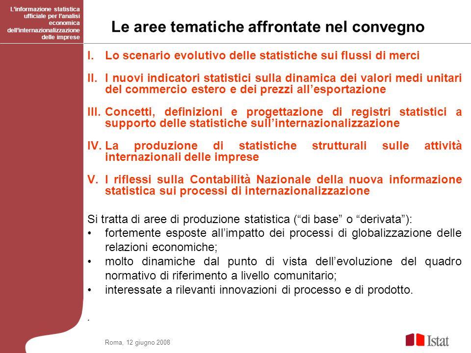 Roma, 12 giugno 2008 Le aree tematiche affrontate nel convegno Linformazione statistica ufficiale per lanalisi economica dellinternazionalizzazione de