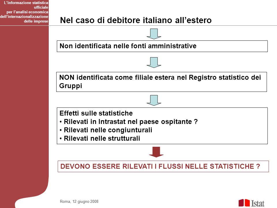 Nel caso di debitore italiano allestero NON identificata come filiale estera nel Registro statistico dei Gruppi Effetti sulle statistiche Rilevati in Intrastat nel paese ospitante .